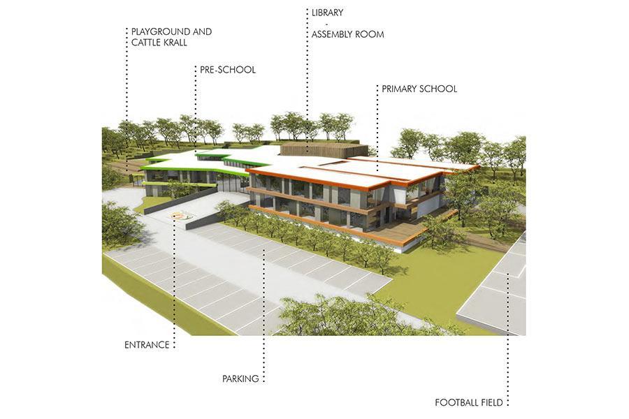 TMA-School-3