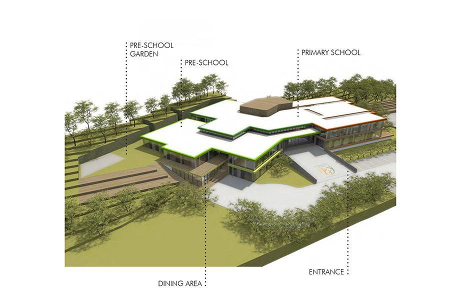 TMA-School-4